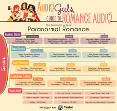 AudioGals-Infographic-Paranormal-Romance-widget