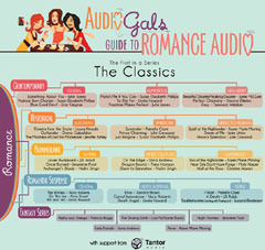 AudioGals Guide to Classic Romance Audio