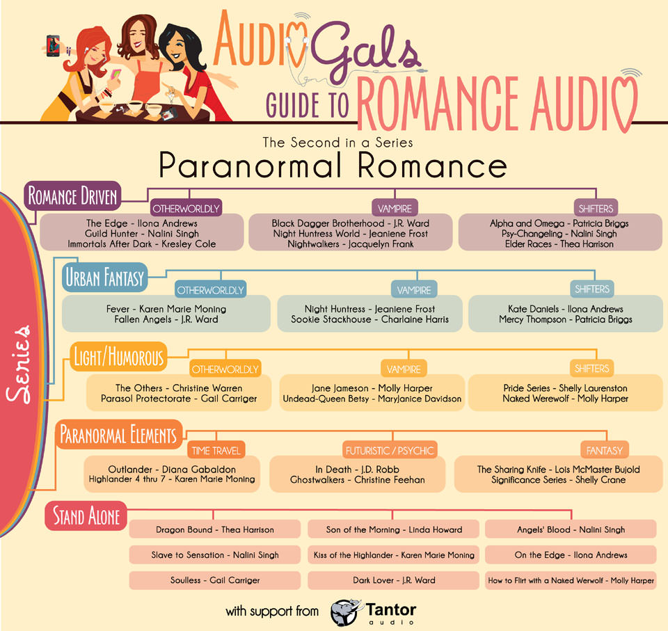AudioGals-Infographic-Paranormal-Romance-page